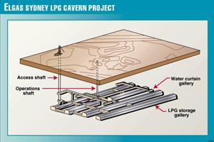Elgas LPG Cavern Storage Terminal